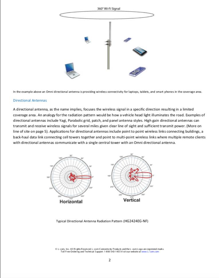 WiFi Antenna Installation Best Practices Design Guide • ZERO5G